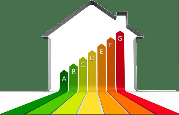 certificazioni energetiche Alghero