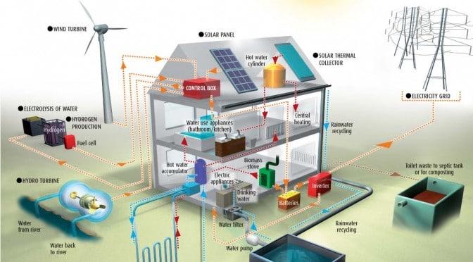 risparmio energetico condominio