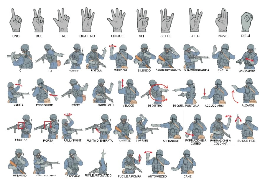 hand signal military